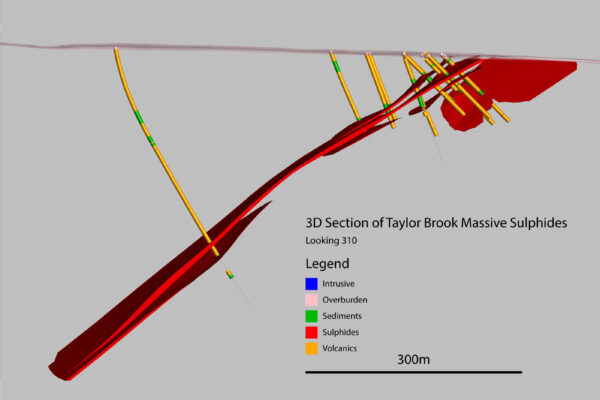 This preliminary model of the Taylor Brook Deposit indicates an antiformal shape with several sub-parallel lenses of massive to semi-massive sulphides that may be a result of tight Z type folding and / or structural repetition of lithological units reflecting a combination of folding episodes as well as possible stacking by thrusting.